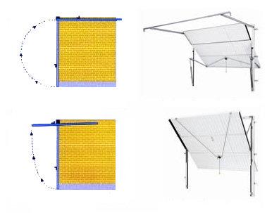Výklopné garážové brány rozdelenie podľa typov